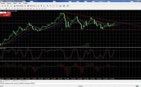 MT4-Market